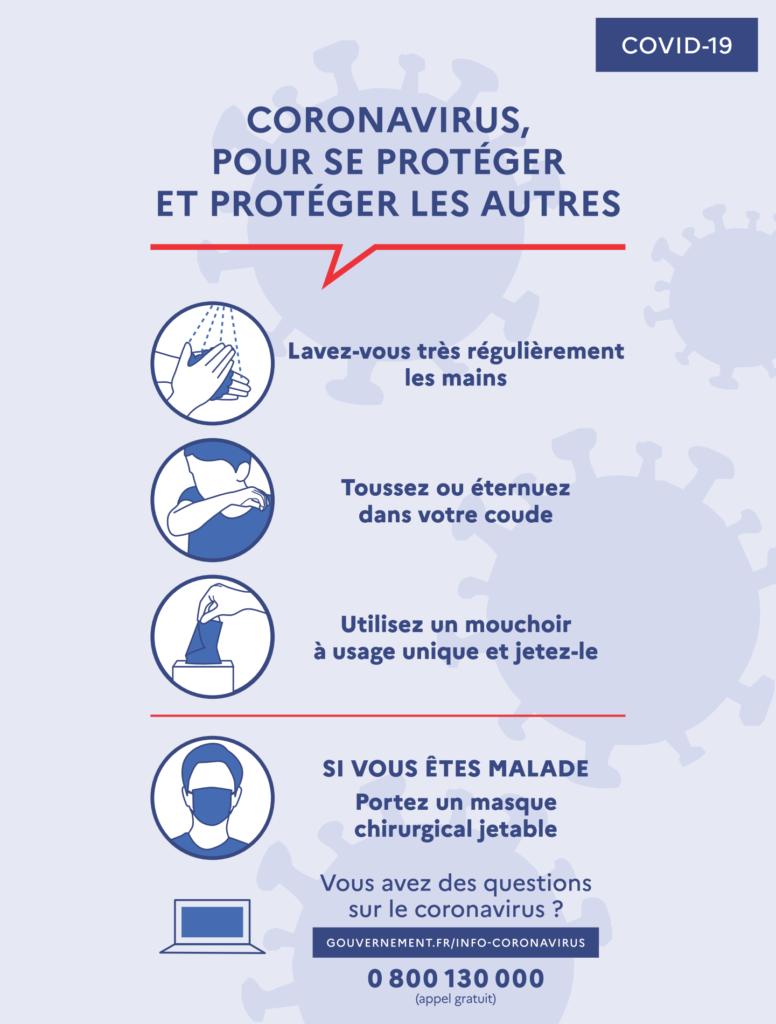 """COVID-19 - Gestes barrières (extrait de <a href=""""https://www.gouvernement.fr/info-coronavirus"""" target=""""_blank"""" rel=""""noopener"""">la page dédiée au COVID-19 sur le site gouvernemental</a>)"""